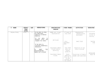 Compiled plan of intervention  2007-2008.doc
