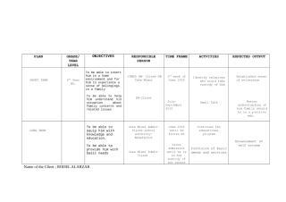 Treatment Plan.doc