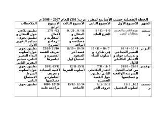 الخطة الفصلية لمقرر عرب 301 للعام 2007.doc