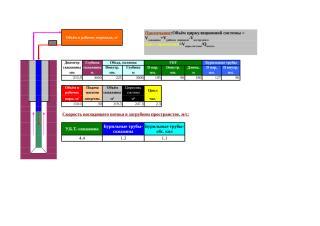 Циркуляционная система.xls