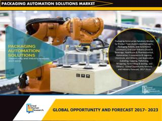 Packaging Automation Solutions Market.pdf
