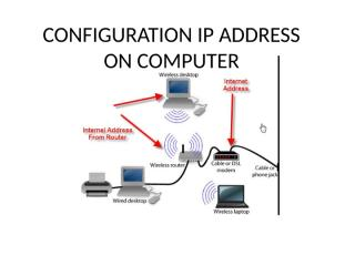 CONFIGURATION IP ADDRESS.pptx