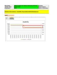 HCR071_2G_NPI_NAD115-DCS-Lam Ujong (Kampung Keleng)_ Avaibilty Problem_20140424.xlsx