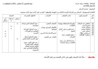 مذكرة نموذجية في المعالجة التربوية.docx