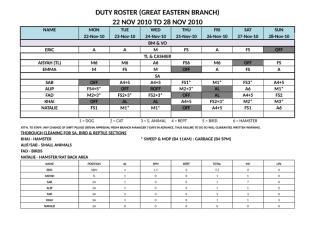 Duty Roster_2010.xlsx