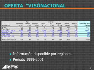 8. Parametros para la evaluación de proyectos.pdf