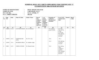NOMINAL ROLL OF NCC.doc