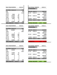 DAILY REPORT AZK 14-15.xlsx